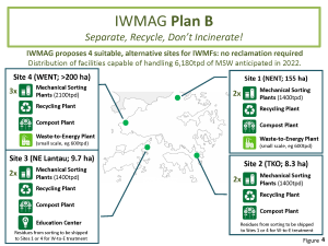 IWMAG _EA_Panel_Figure_4_IWMF_Plan_B